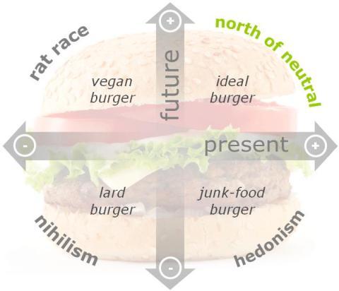 non burger
